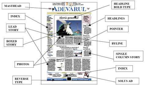 sections of the newspaper mike fairhurst s winstanley a2 newspaper blog diagram of