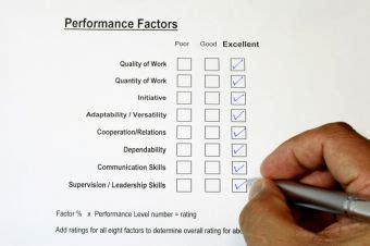 a sample employee performance form, employee performance