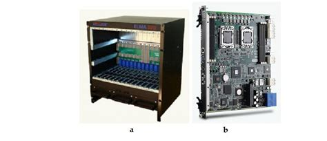 Atca Shelf by Data Acquisition In Particle Physics Experiments Intechopen