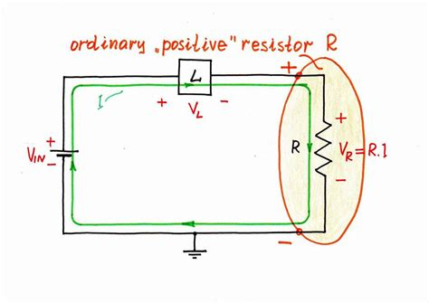 what is a negative resistor a heuristicc approach to teaching negative resistance phenomenon