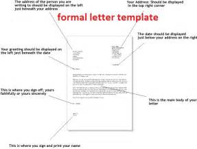 resignation letter template formal letter template