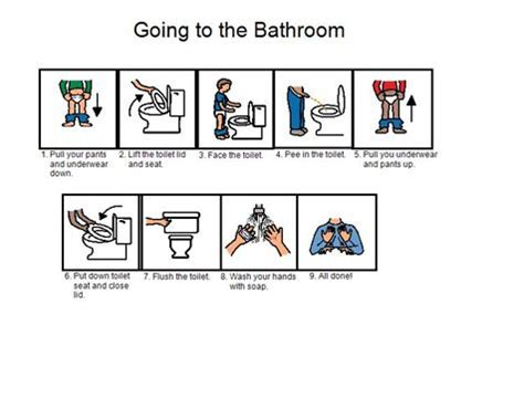 bathroom social story boardmaker share autism spectrum pinterest picture
