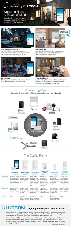 caseta wireless smart lighting dimmer switch starter kit lutron caseta wireless smart lighting dimmer switch