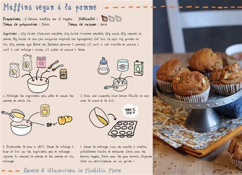 recette de cuisine simple avec des l馮umes muffins vegan recette facile et bonne cuisine en