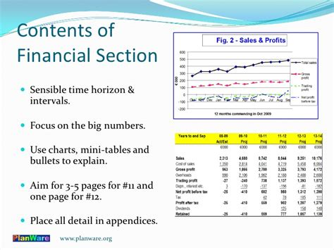financial section of a business plan making financial projections for a business plan