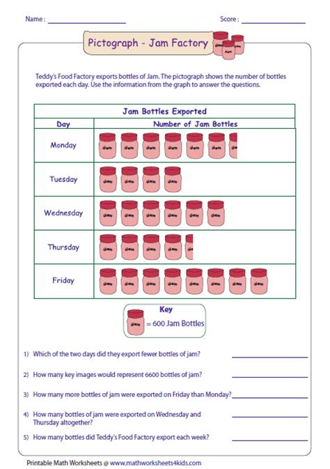 pictograph template common pictograph worksheets new calendar template site