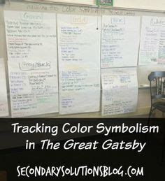 searching for symbolism in the great gatsby worksheet color symbolism in the great gatsby literature
