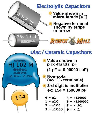 capacitor value antenna schematic symbol for radio schematic get free image about wiring diagram