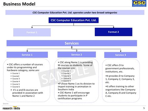 model company profile template csc computer education pvt ltd company profile