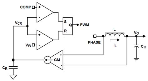 pwm inductor current r3 technology pwm controllers renesas
