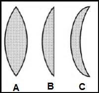 Lensa Cembung Datar macam macam lensa fisika los santos