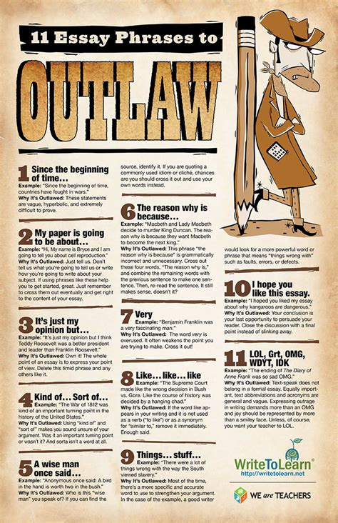 Words To Avoid In College Essay by 11 Essay Phrases To Outlaw Weareteachers