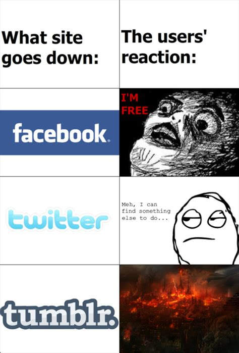 Memes In Facebook - lol funny tumblr meme twitter submission facebook