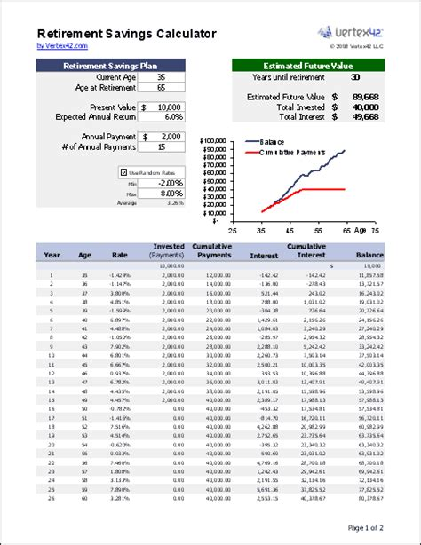 real estate investment calculator spreadsheet with dividend discount