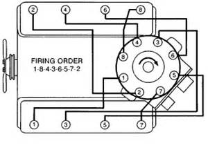 firing order for a 98 chevy 350 autos post