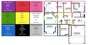 Feng shui consultation feng shui home staging bagua map drawing feng