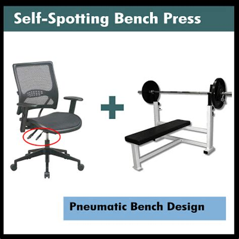 no spotter bench press no spotter help with bench press need some sort of