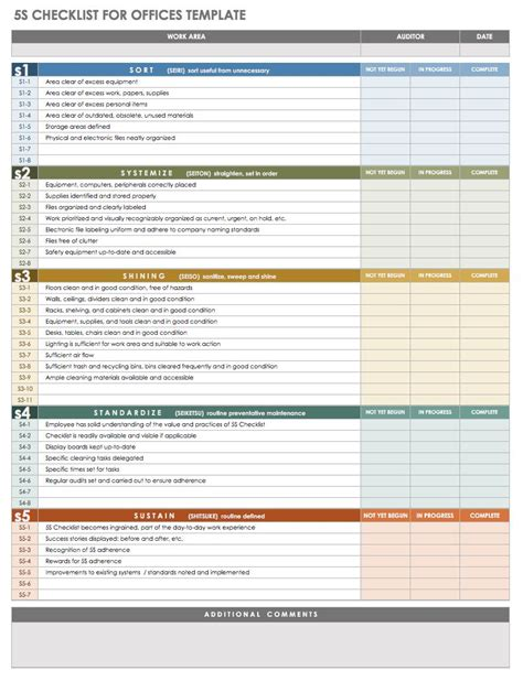 5s plan template 5s plan template 28 images 5s implementation chart