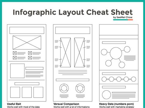 how to layout graphic design 15 diagrams that make graphic design much easier