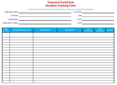 contribution list template donation tracking template budget templates