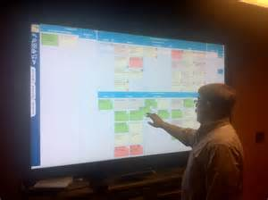 touching your electronic kanban board yuval yeret on