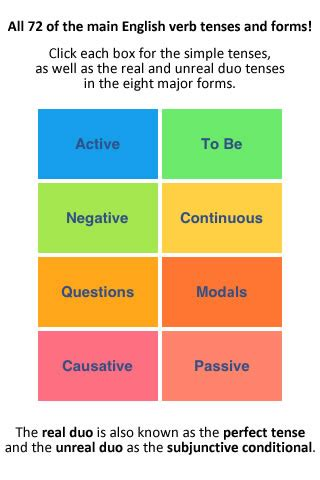 complete verb tenses for ios free and software