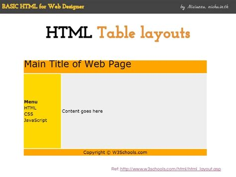 section html5 exle basic html table 28 images about html how to make a
