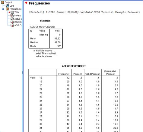 Frequency Table by Frequency Table Images