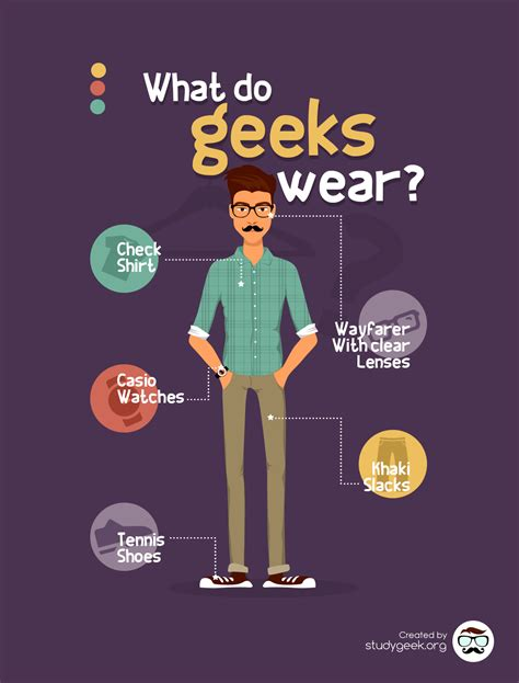 geeks nerds and the who them or dealing with what do geeks wear