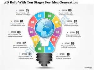 business idea presentation template 1214 3d bulb with ten stages for idea generation