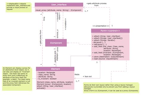 uml class diagram software uml class diagram generalization exle uml diagrams