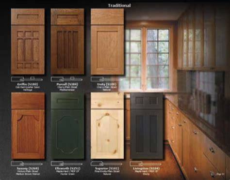 Refacing Kitchen Cabinet Doors | door styles classic kitchen cabinet refacing