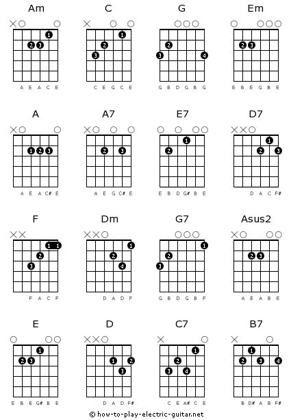 beginner guitar basic majorminor chords guitar chord chart for beginners printable basic guitar