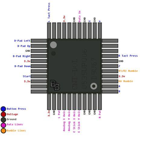 console modding 1st gamecube controller pinout bitbuilt giving