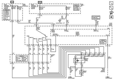 2002 gmc wiring harness wiring diagram 2002 gmc envoy bose stereo wiring diagram wiring diagram