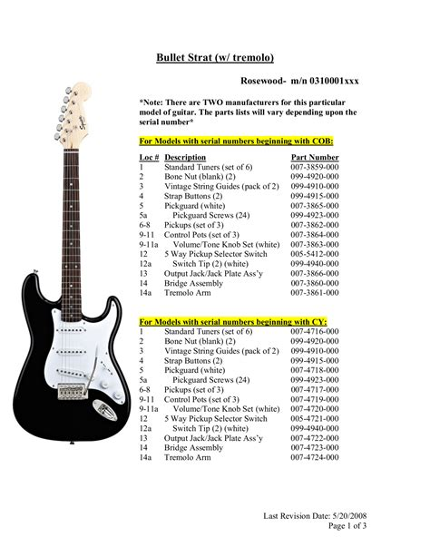squier strat wiring diagram affinity wiring diagram and