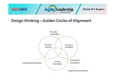 can design thinking help solve india s employability woes agile leadership summit 2017 bangalore design thinking