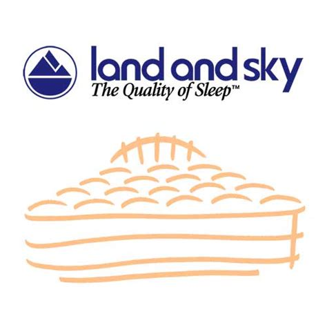 Land And Sky Waterbed Waterbeds Land And Sky