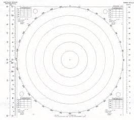 blank radar chart template radar plotting sheet related keywords radar plotting sheet keywords keywordsking