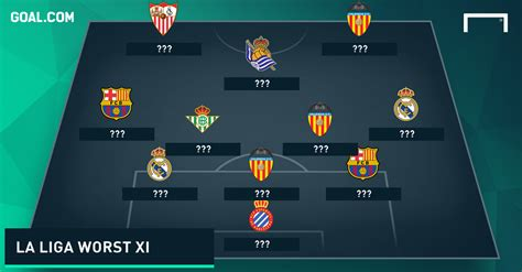 la liga gfx worst la liga team of the season goal com