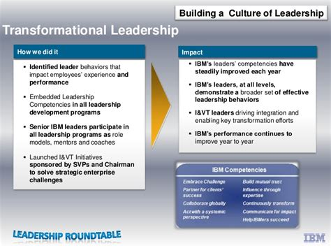 Ibm Sales Mba Development Program by The Ibm Leadership Development Framework