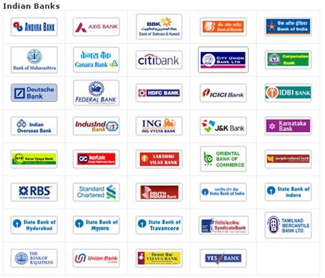 Complete List of Indian Banks and their Heads / CMDs / CEOs   Gr8AmbitionZ