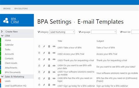 lead nurturing software archives bpa solutions