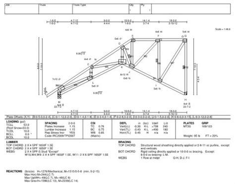 Bike Shop Floor Plan interpreting truss shop drawing dimensions evstudio