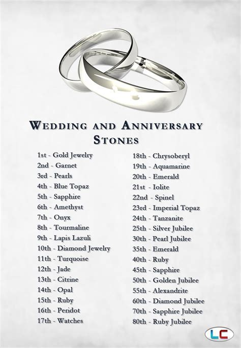 Wedding and Anniversary Gemstones: 10th Anniversary is