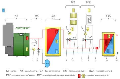 Radiateur Mural Electrique 458 by Radiateur Atlantic Solius 2 2000w Demande Devis 224 Mulhouse
