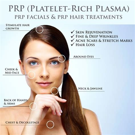 can platelet rich plasma stop hair loss and grow new hair platelet rich plasma prp canton dearborn shelby