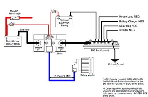 xantrex inverter wiring diagram inverter generator