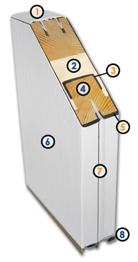 Steel Door Section by Entry Doors 20 All Styles And Colors Sales Installation