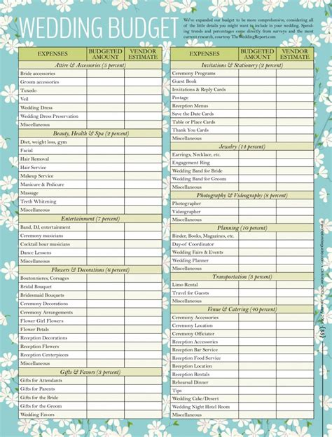 printable wedding planning guide wedding planner wedding checklist and budget guide